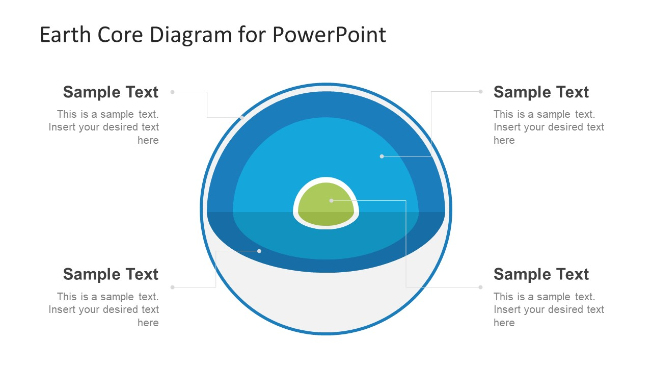 hight resolution of earth core diagram powerpoint template