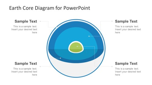 small resolution of earth core diagram powerpoint template