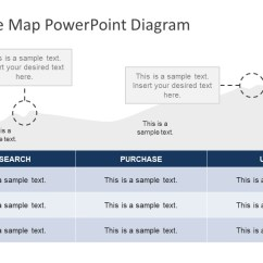 Circular Diagram Flow Chart Template Massey Ferguson Alternator Wiring Customer Experience Map Powerpoint - Slidemodel
