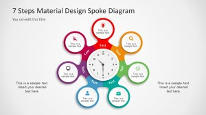 7 Steps Material Design Spoke Diagram PowerPoint Template