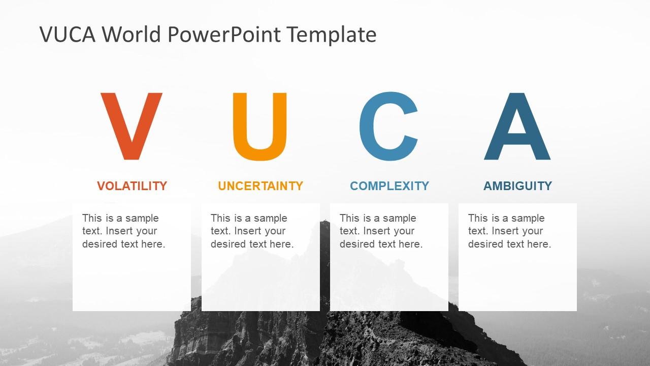 VUCA PowerPoint Template  SlideModel