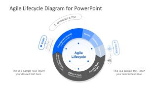 agile process flow diagram 2010 dodge journey radio wiring lifecycle for powerpoint slidemodel