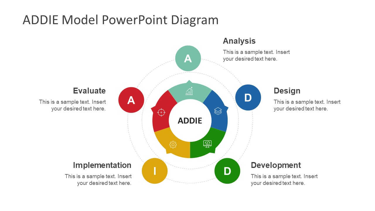 hight resolution of circular addie model powerpoint template