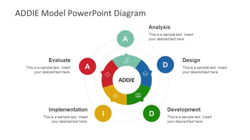 small resolution of circular addie model powerpoint template