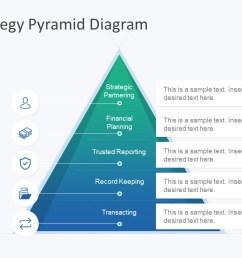 5 step strategy pyramid diagram strategy planning model diagram [ 1280 x 720 Pixel ]