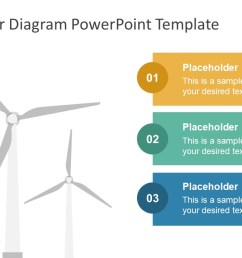 wind power diagram powerpoint template slidemodel wind turbines diagram wind power is also completely [ 1280 x 720 Pixel ]
