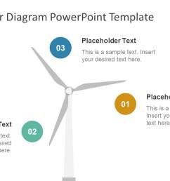 energy presentation diagram for wind power  [ 1280 x 720 Pixel ]