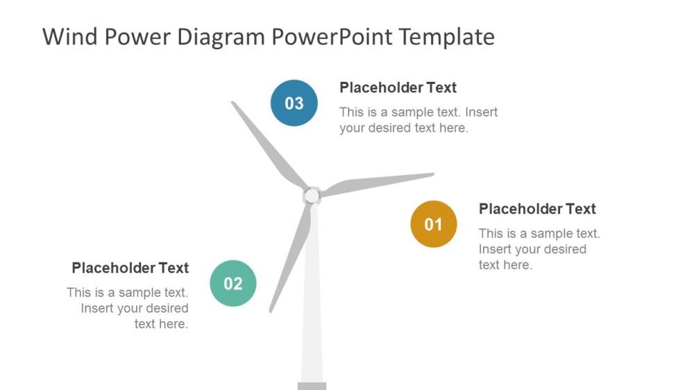medium resolution of  energy presentation diagram for wind power
