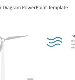 wind turbines diagram wind turbine blade diagram wire diagram wind power diagram powerpoint template slidemodel wind [ 1280 x 720 Pixel ]