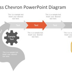 silhouette powerpoint head process chevron diagram template with arrows  [ 1280 x 720 Pixel ]