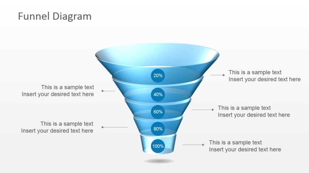 medium resolution of download free 5 level funnel diagram for powerpoint