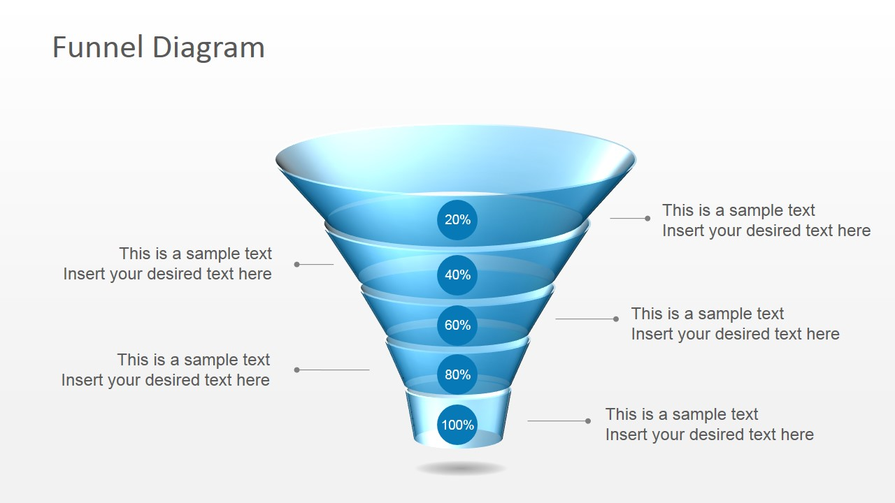 hight resolution of download free 5 level funnel diagram for powerpoint