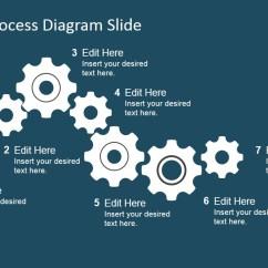 Free Circular Arrow Diagram Template Centurion 3000 Wiring Gear Process Slides - Slidemodel