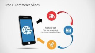 Free E Commerce Slides For Powerpoint Slidemodel