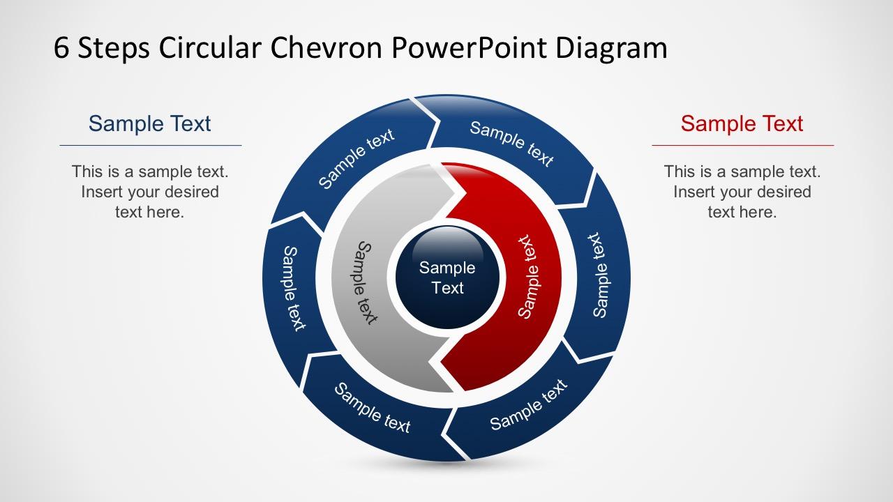 free circular arrow diagram template drain stack installation 6 steps chevron powerpoint