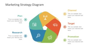 Free Useful Marketing Diagrams for PowerPoint  SlideModel
