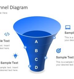 download free tornado funnel diagram for powerpoint [ 1280 x 720 Pixel ]