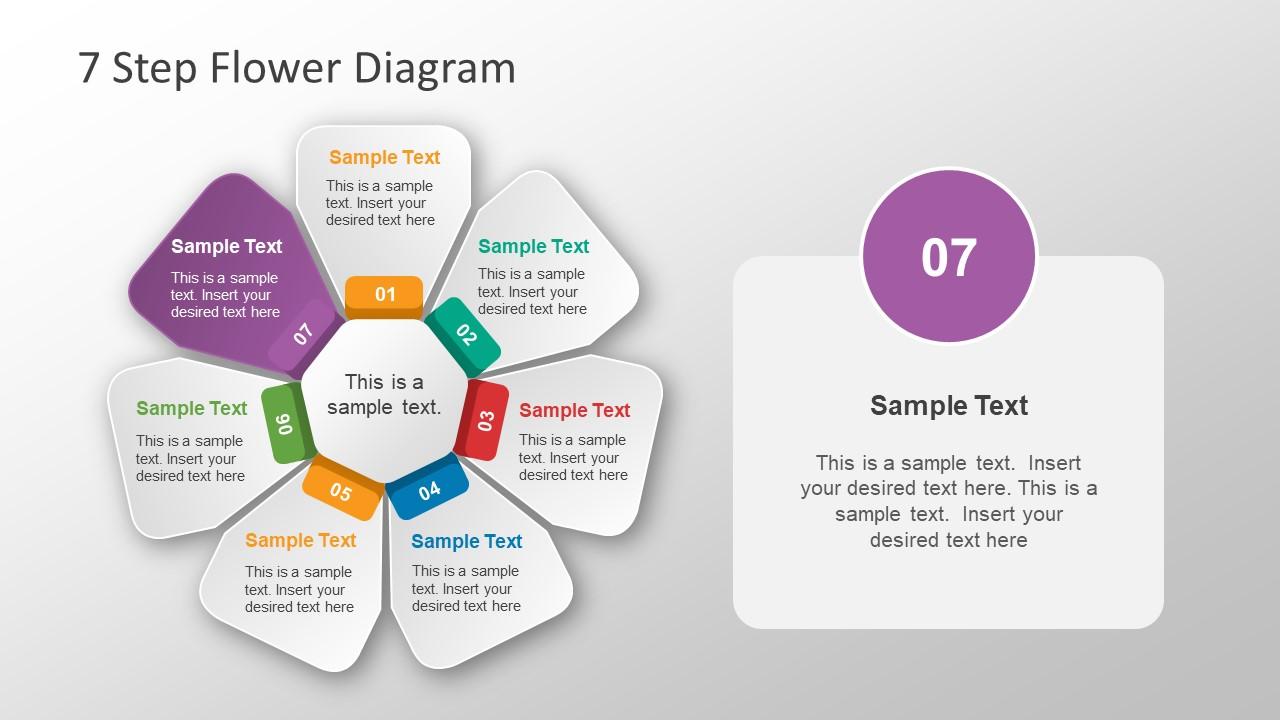 Free 7 Step Flower Diagram Powerpoint Template Slidemodel