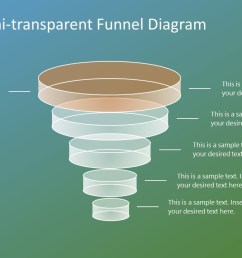 download free 5 level semi transparent funnel diagram for powerpoint [ 1280 x 720 Pixel ]