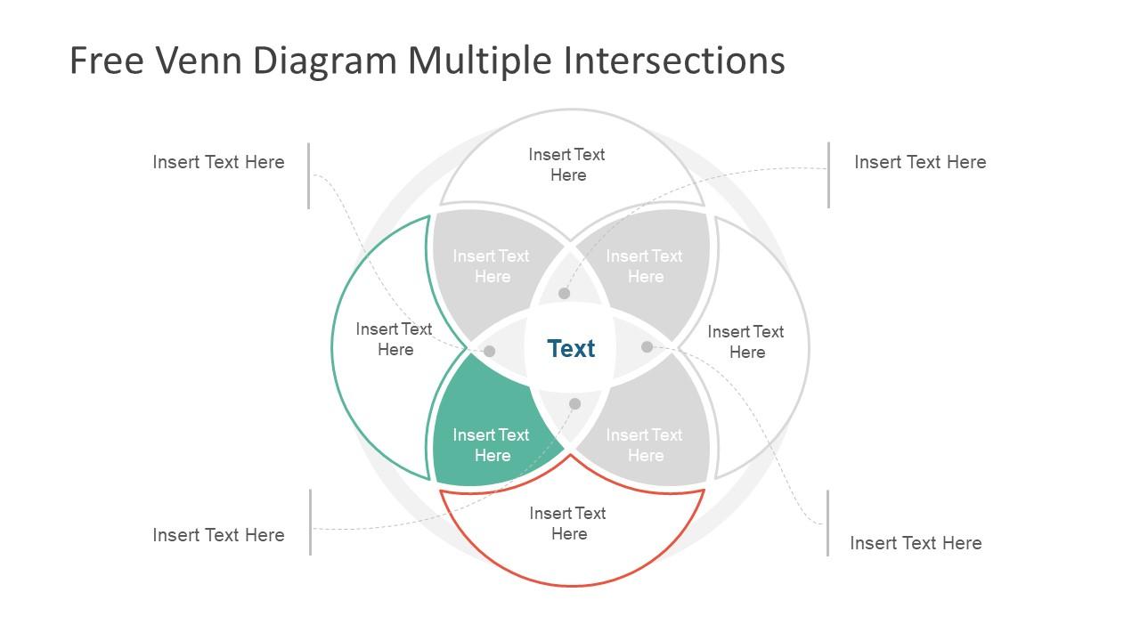 hight resolution of  free slides of venn diagram