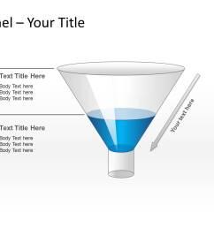 free funnel diagram [ 1400 x 1050 Pixel ]