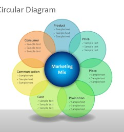 3d circular diagram [ 1400 x 1050 Pixel ]