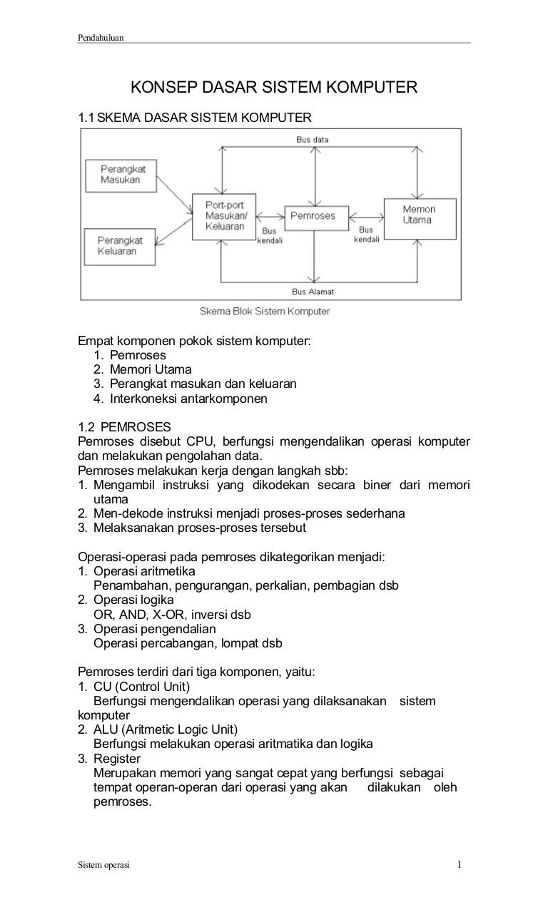 4 Komponen Utama Sistem Komputer : komponen, utama, sistem, komputer, Konsep-dasar-sistem-komputer