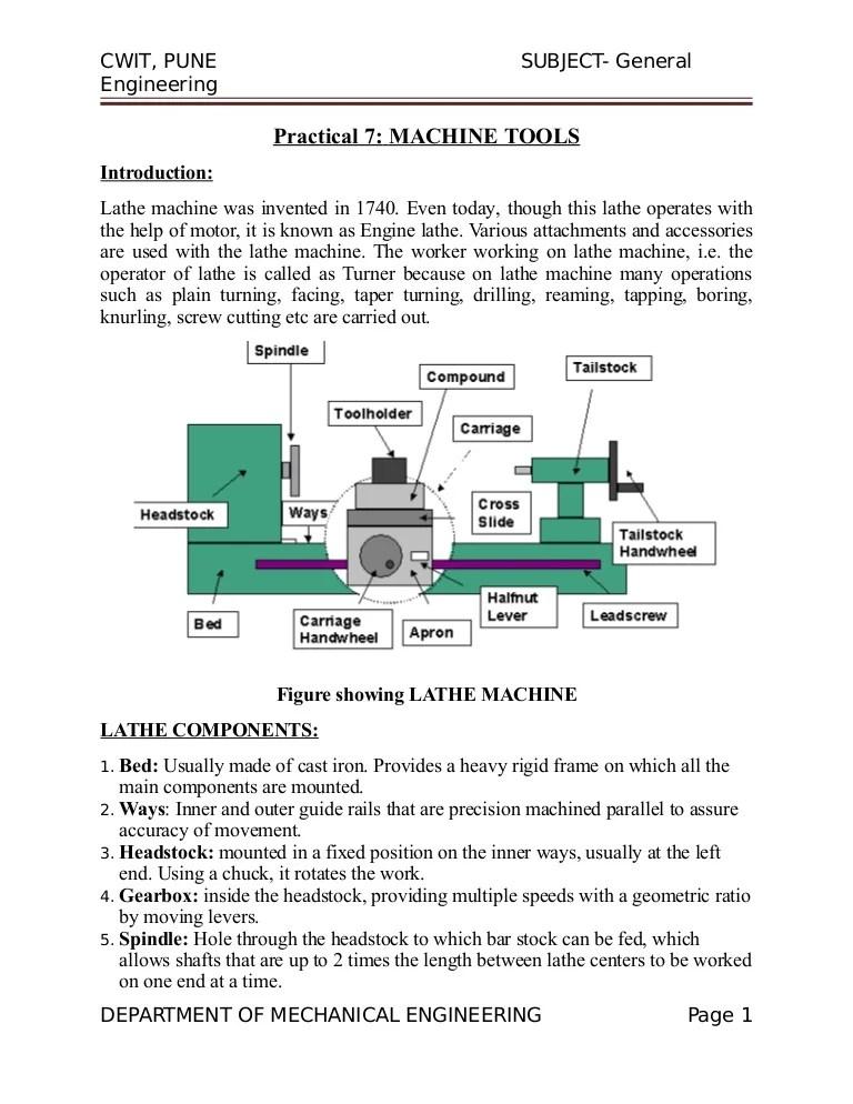 Lathe Machine Operations : lathe, machine, operations, Lathe-machine