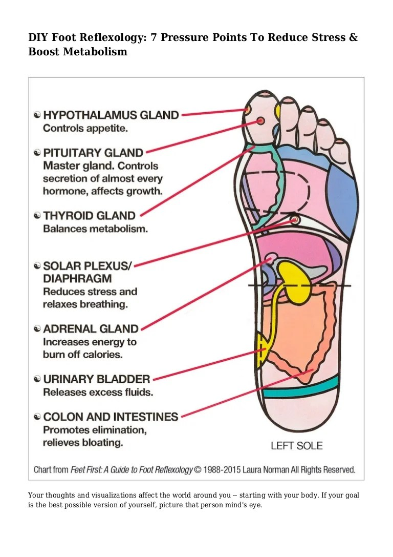 diy foot reflexology 7 pressure points to reduce stress boost metabolism [ 768 x 1087 Pixel ]