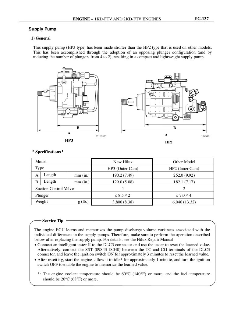 hight resolution of 1994 freightliner abs wiring diagrams