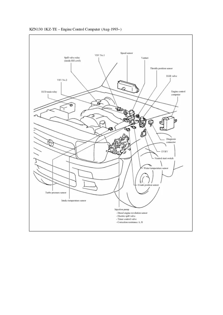 Kz Te Wiring Diagram