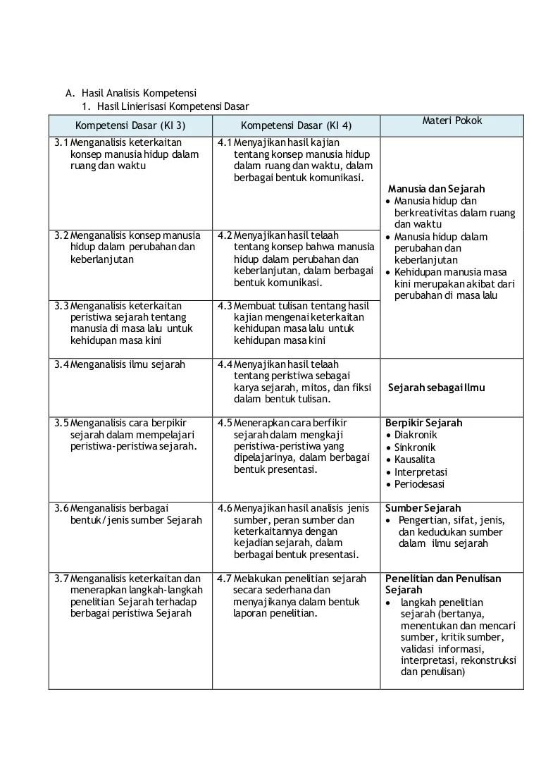 Historiografi Kolonial - Wikipedia bahasa Indonesia
