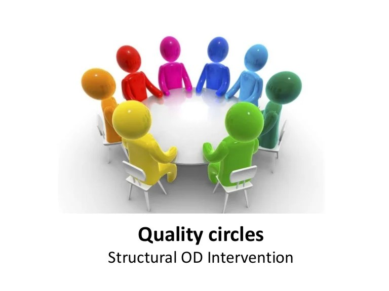 Quality Circles Structural Od Intervention