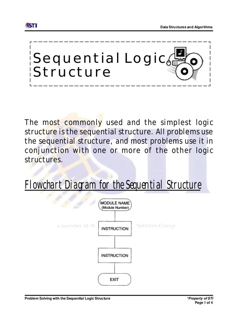 medium resolution of logic diagram solver