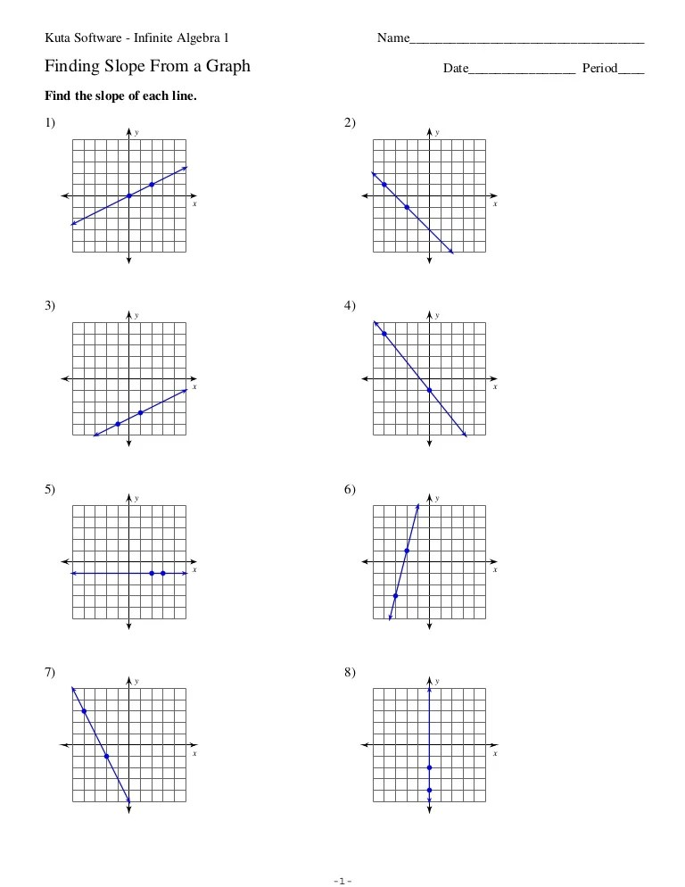 Solving Systems Of Equations By Graphing Worksheet Kuta