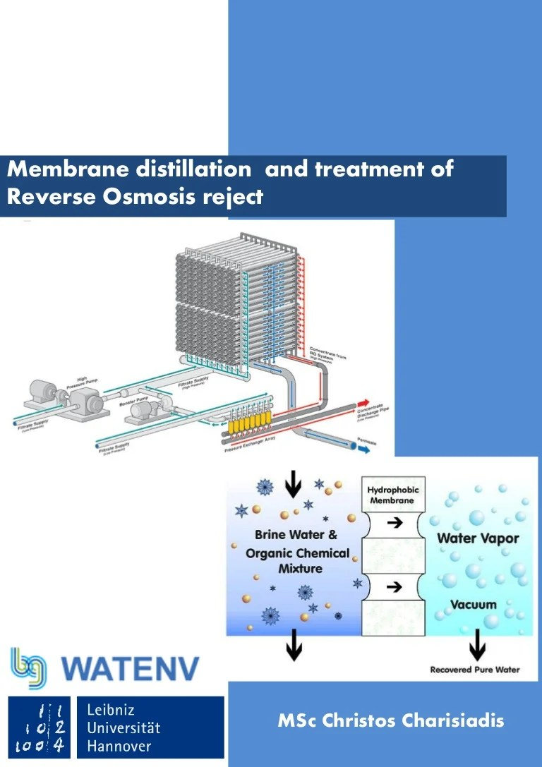Reverse Osmosis and Membrane Distillation
