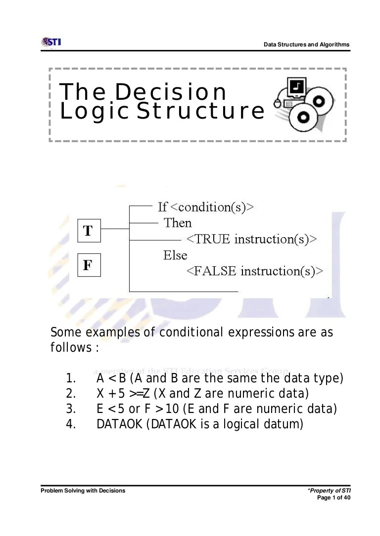 small resolution of datum flow diagram if else