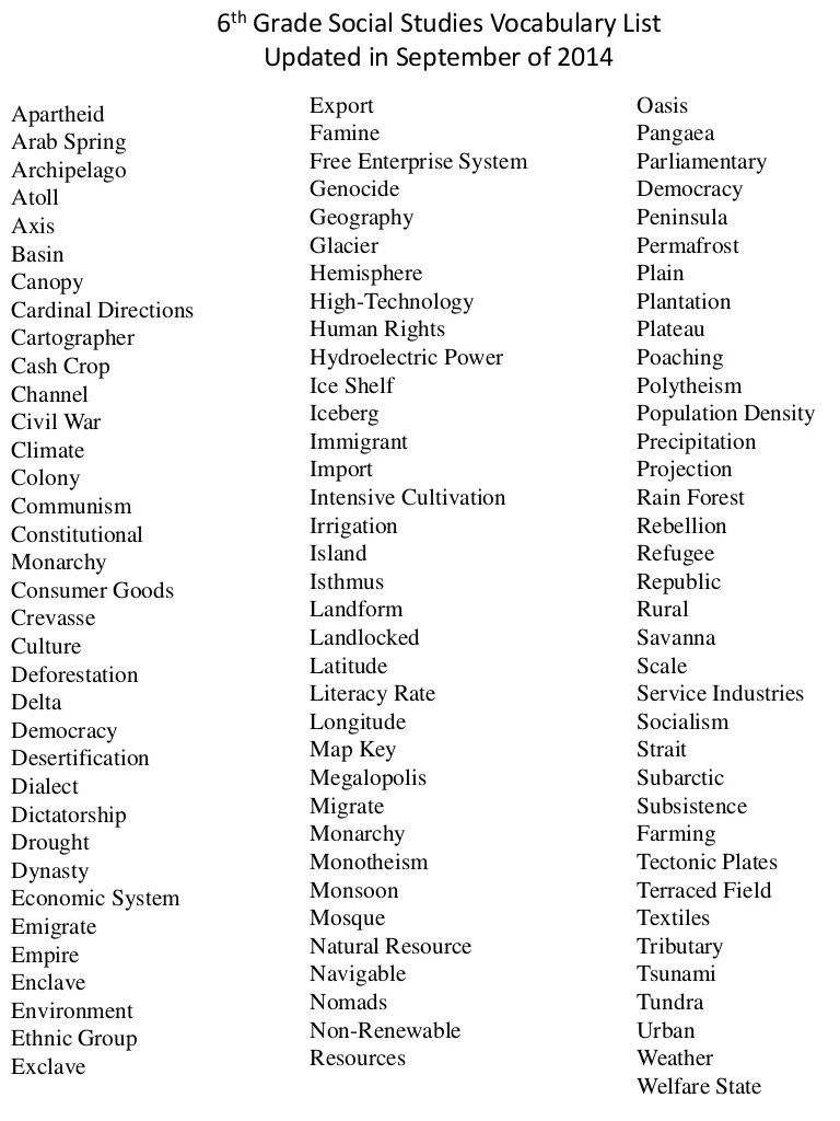 hight resolution of 6th grade vocabulary list