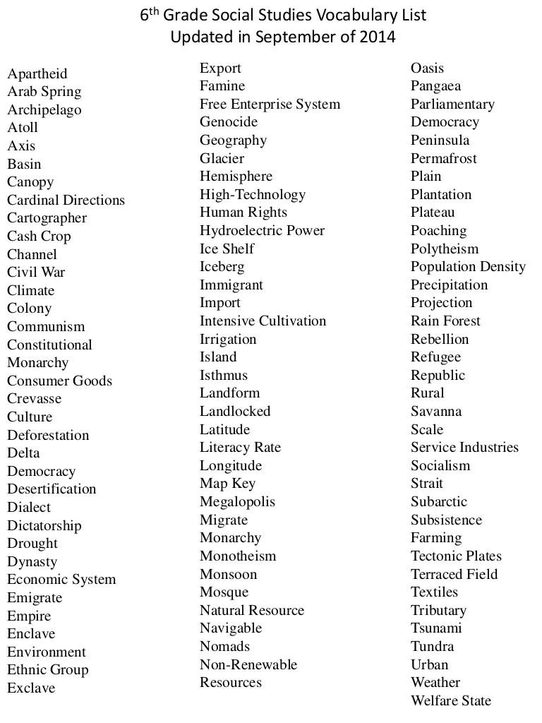 small resolution of 6th grade vocabulary list