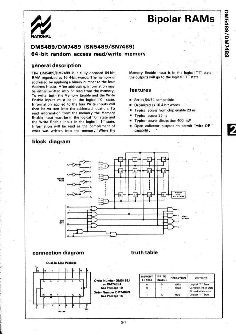 small resolution of ram chip diagram