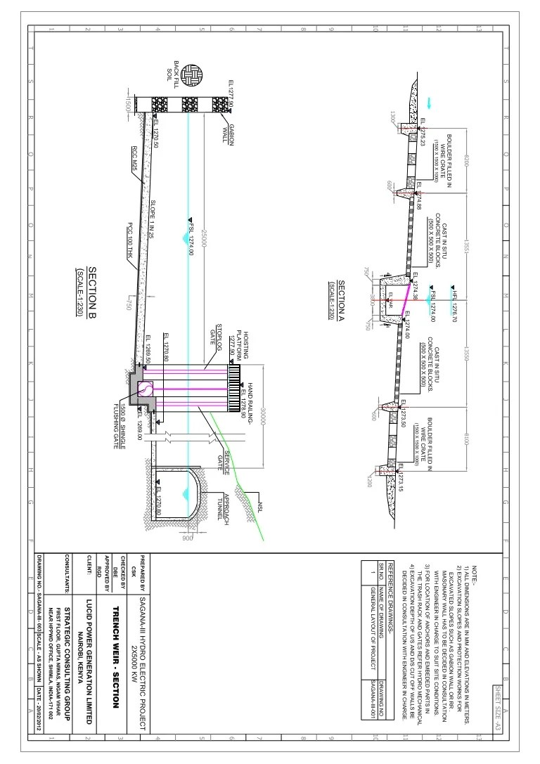diagram of trench [ 768 x 1087 Pixel ]