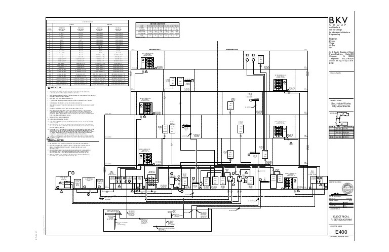 1902 01 SouthSide Works Sheet E400 ELECTRICAL RISER DIAGRAM