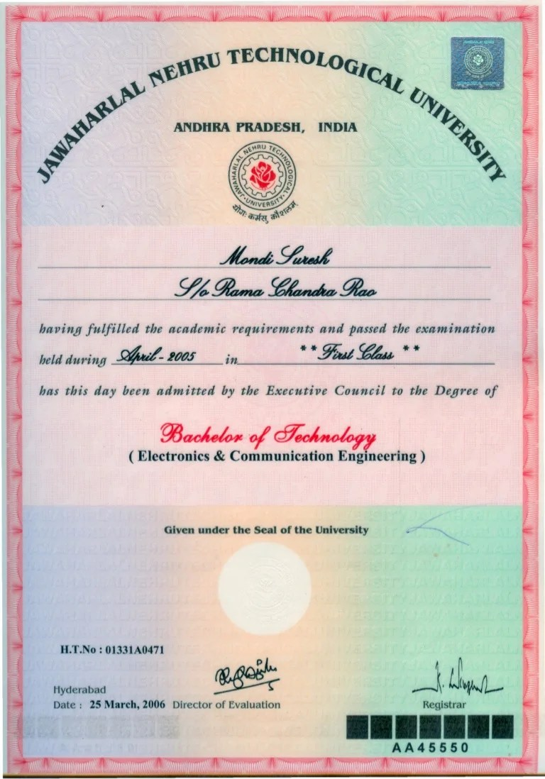 certificate of share