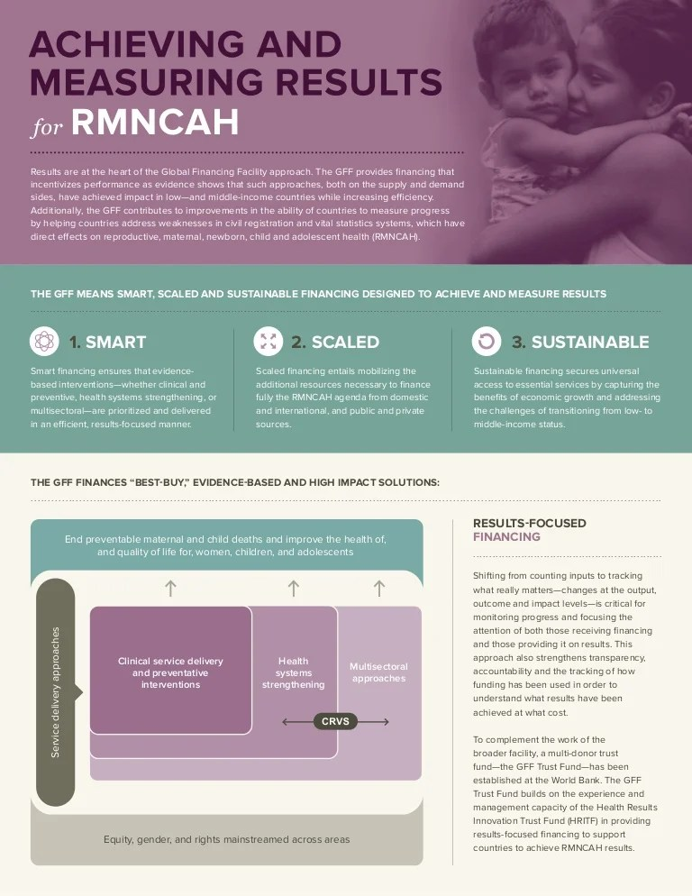 Achieving and Measuring Results for RMNCAH