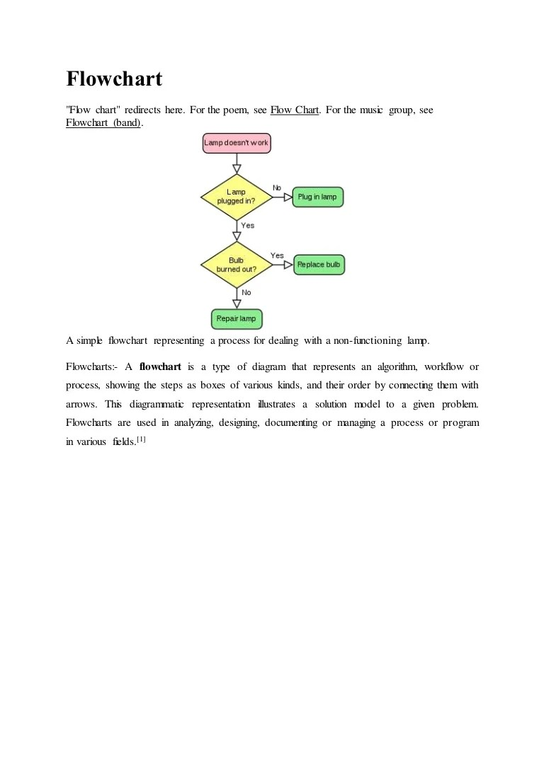 hight resolution of band flow diagram