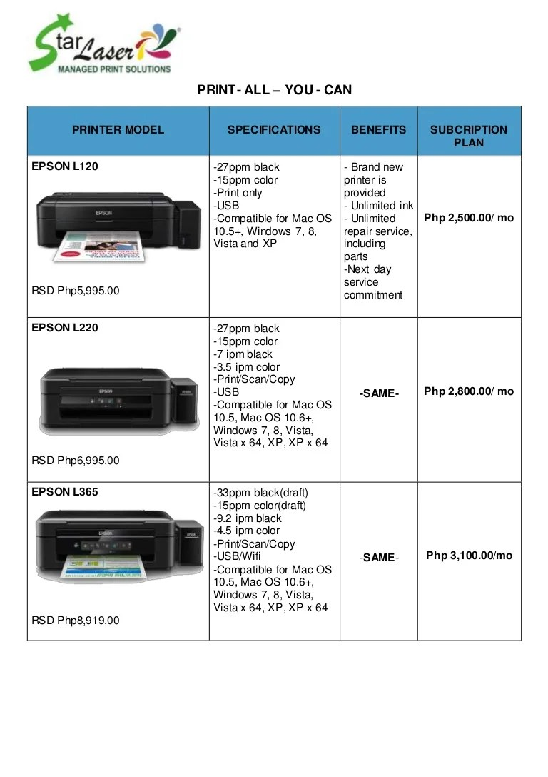 Download Driver Printer L120 : download, driver, printer, Download, Driver, Epson