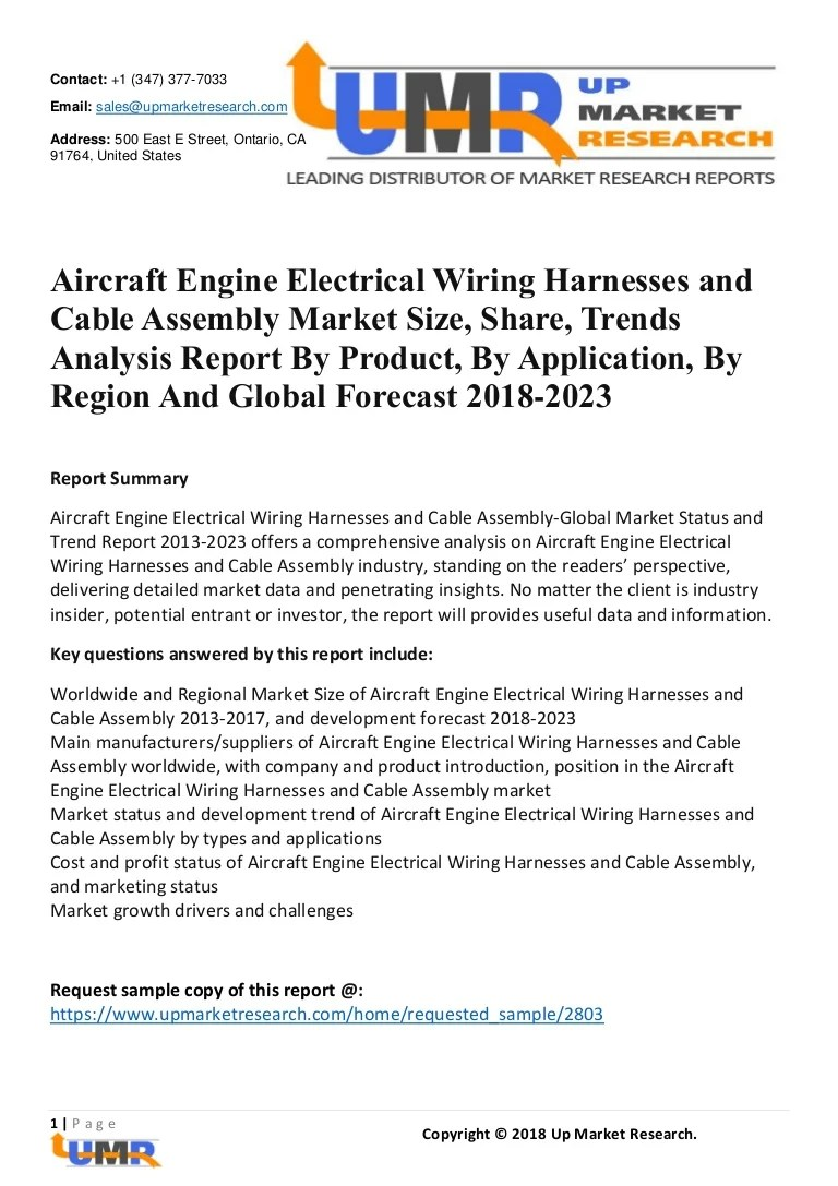 aircraft engine electrical wiring harnesses and cable assembly market size share trends analysis report by product by application by region and global  [ 768 x 1087 Pixel ]