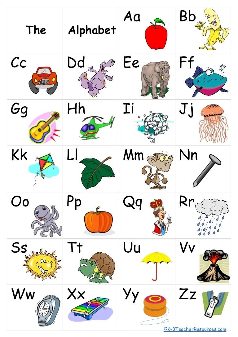 also simple alphabet chart rh slideshare