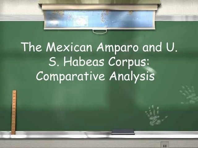 Amparo habeas corpus compared