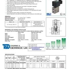 Vs Wiring Diagram Vt Commodore Stereo Asco Atex Solenoid Valves - 327 Series Spec Sheet